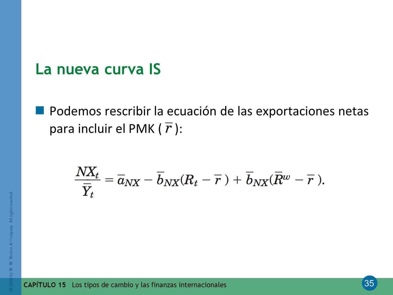 La nueva curva IS Podemos rescribir la ecuación de las exportaciones netas para incluir el PMK ( ):