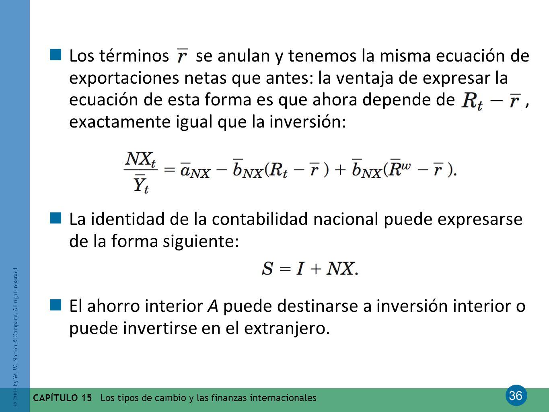 Los términos se anulan y tenemos la misma ecuación de exportaciones netas que antes: la ventaja de expresar la ecuación de esta forma es que ahora depende de , exactamente igual que la inversión: