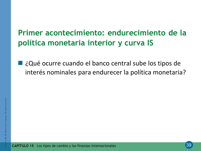 Primer acontecimiento: endurecimiento de la política monetaria interior y curva IS