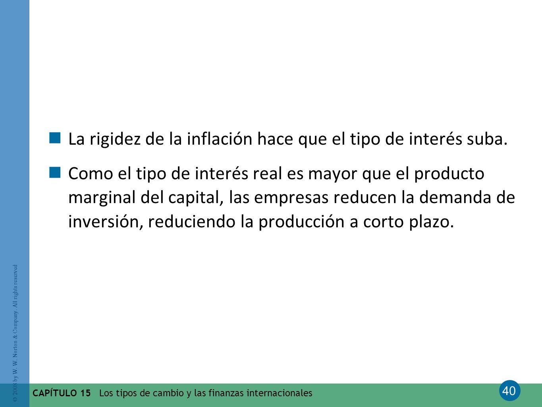 La rigidez de la inflación hace que el tipo de interés suba.