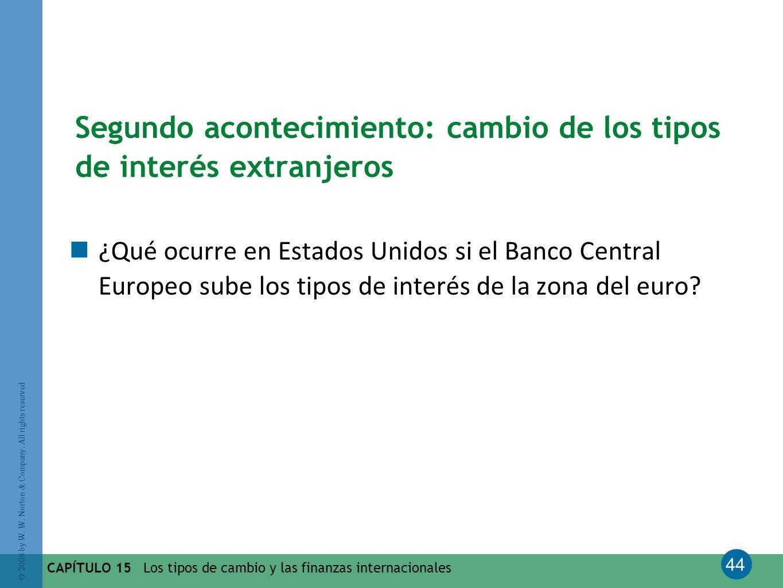 Segundo acontecimiento: cambio de los tipos de interés extranjeros