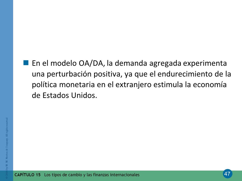 En el modelo OA/DA, la demanda agregada experimenta una perturbación positiva, ya que el endurecimiento de la política monetaria en el extranjero estimula la economía de Estados Unidos.