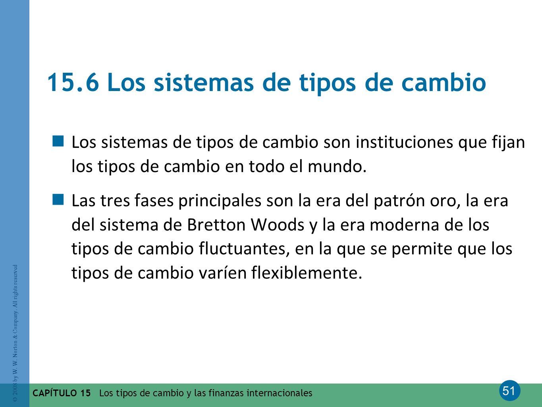 15.6 Los sistemas de tipos de cambio