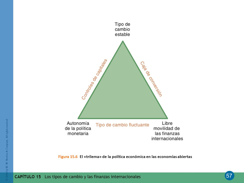 Figura 15.6 El «trilema» de la política económica en las economías abiertas
