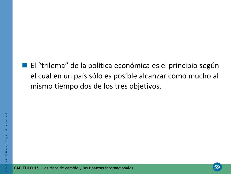 El trilema de la política económica es el principio según el cual en un país sólo es posible alcanzar como mucho al mismo tiempo dos de los tres objetivos.