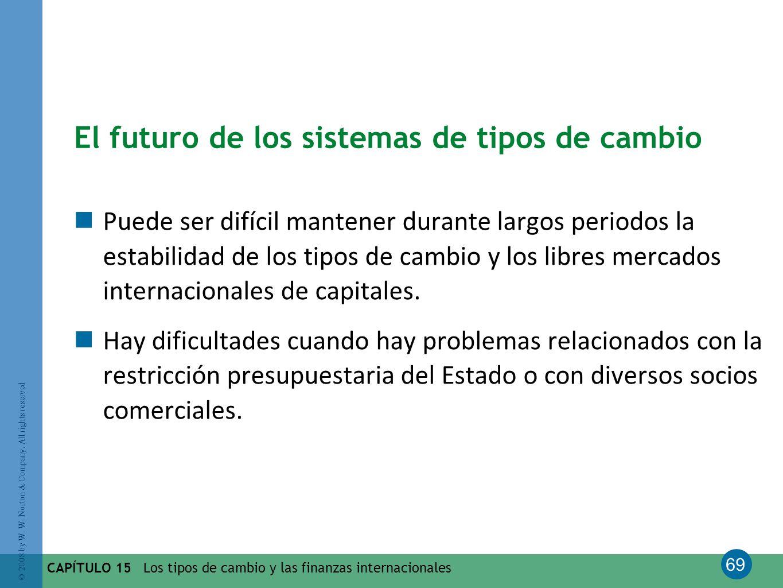 El futuro de los sistemas de tipos de cambio