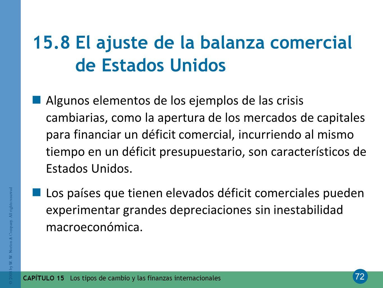 15.8 El ajuste de la balanza comercial de Estados Unidos