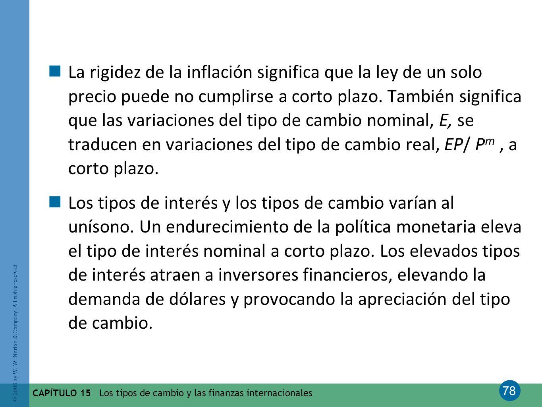 La rigidez de la inflación significa que la ley de un solo precio puede no cumplirse a corto plazo. También significa que las variaciones del tipo de cambio nominal, E, se traducen en variaciones del tipo de cambio real, EP/ Pm , a corto plazo.