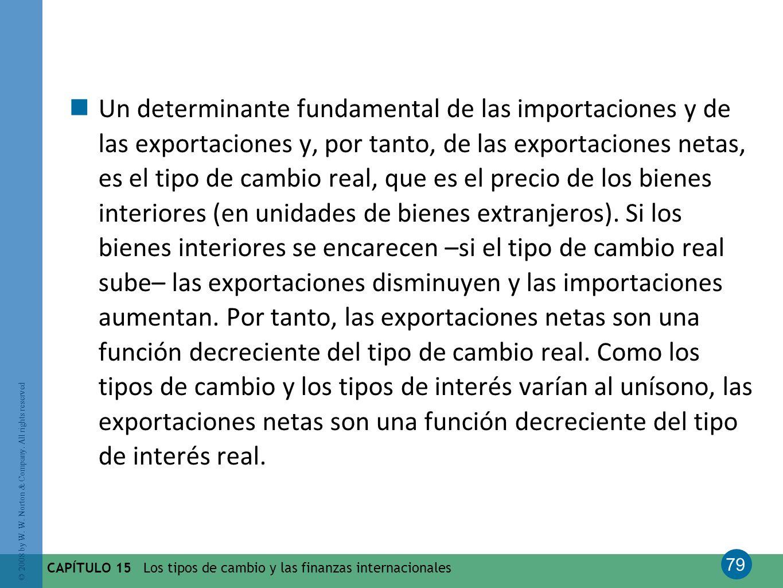 Un determinante fundamental de las importaciones y de las exportaciones y, por tanto, de las exportaciones netas, es el tipo de cambio real, que es el precio de los bienes interiores (en unidades de bienes extranjeros). Si los bienes interiores se encarecen –si el tipo de cambio real sube– las exportaciones disminuyen y las importaciones aumentan. Por tanto, las exportaciones netas son una función decreciente del tipo de cambio real. Como los tipos de cambio y los tipos de interés varían al unísono, las exportaciones netas son una función decreciente del tipo de interés real.