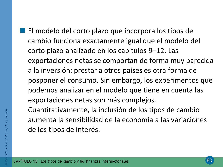 El modelo del corto plazo que incorpora los tipos de cambio funciona exactamente igual que el modelo del corto plazo analizado en los capítulos 9–12. Las exportaciones netas se comportan de forma muy parecida a la inversión: prestar a otros países es otra forma de posponer el consumo. Sin embargo, los experimentos que podemos analizar en el modelo que tiene en cuenta las exportaciones netas son más complejos. Cuantitativamente, la inclusión de los tipos de cambio aumenta la sensibilidad de la economía a las variaciones de los tipos de interés.
