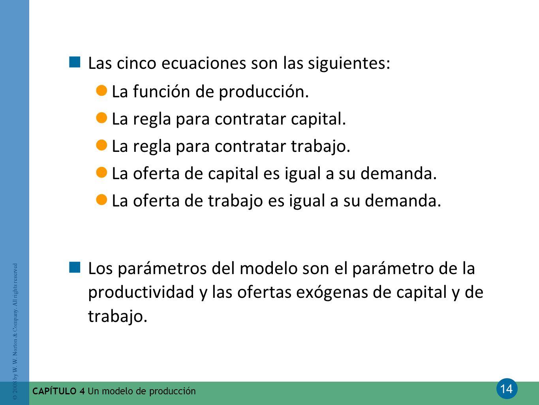 Las cinco ecuaciones son las siguientes: La función de producción.