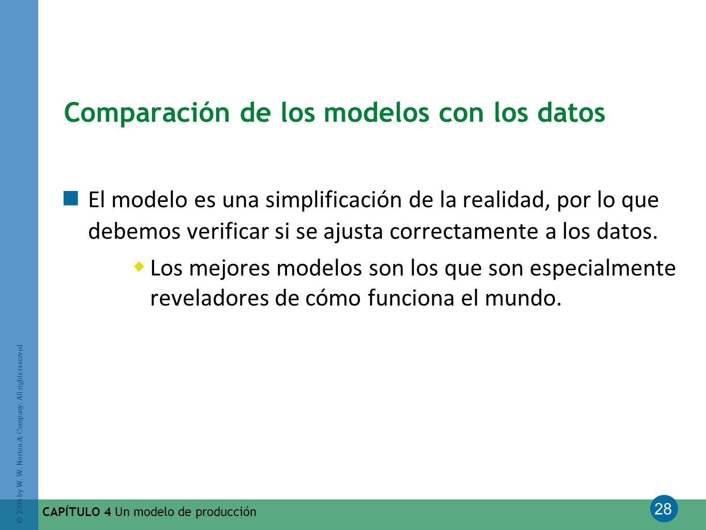 Comparación de los modelos con los datos