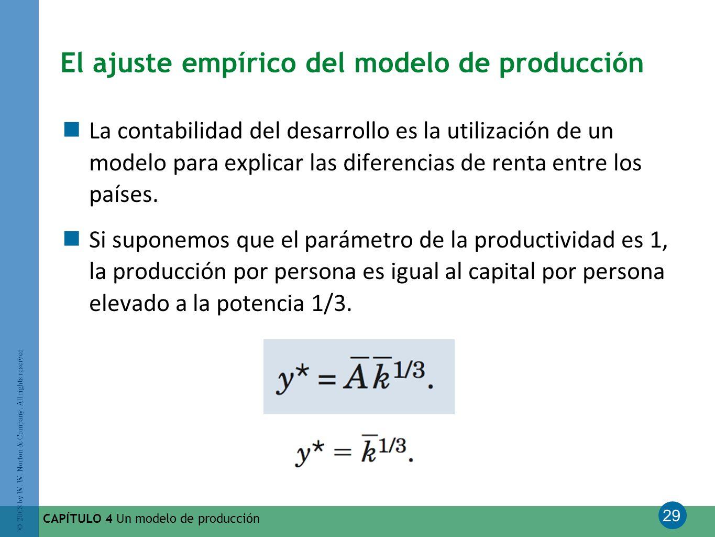 El ajuste empírico del modelo de producción