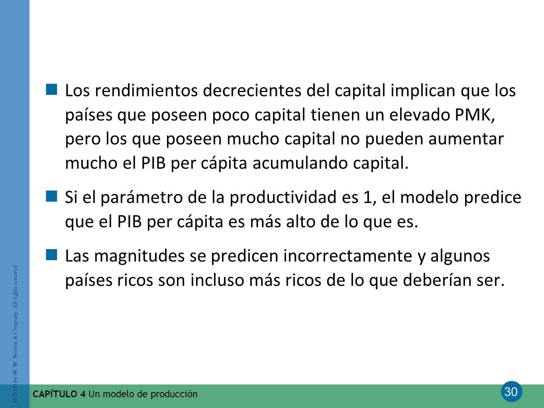 Los rendimientos decrecientes del capital implican que los países que poseen poco capital tienen un elevado PMK, pero los que poseen mucho capital no pueden aumentar mucho el PIB per cápita acumulando capital.