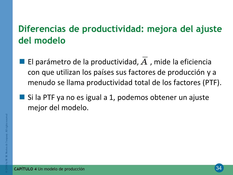 Diferencias de productividad: mejora del ajuste del modelo