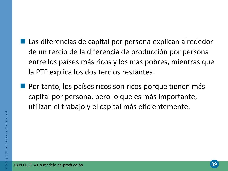 Las diferencias de capital por persona explican alrededor de un tercio de la diferencia de producción por persona entre los países más ricos y los más pobres, mientras que la PTF explica los dos tercios restantes.