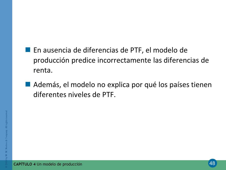 En ausencia de diferencias de PTF, el modelo de producción predice incorrectamente las diferencias de renta.