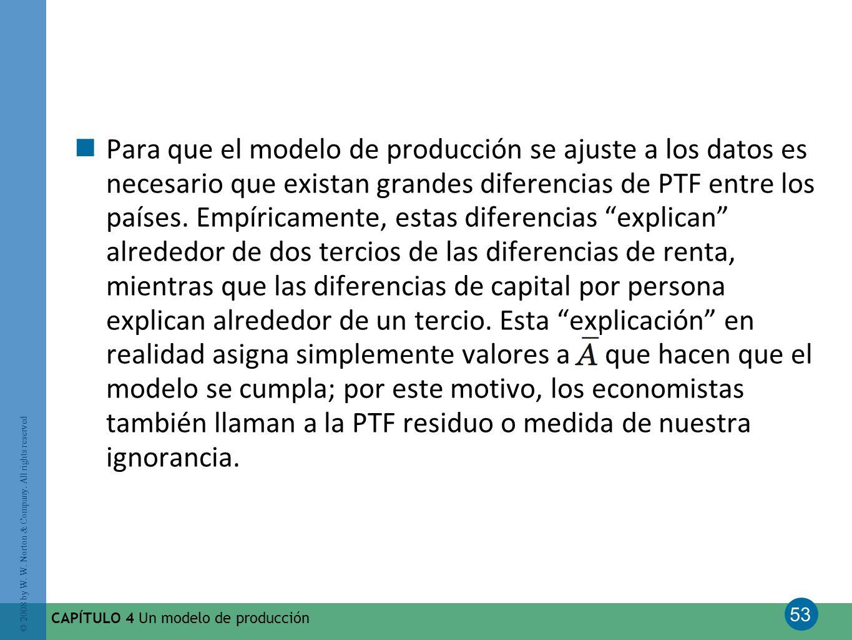Para que el modelo de producción se ajuste a los datos es necesario que existan grandes diferencias de PTF entre los países. Empíricamente, estas diferencias explican alrededor de dos tercios de las diferencias de renta, mientras que las diferencias de capital por persona explican alrededor de un tercio. Esta explicación en realidad asigna simplemente valores a que hacen que el modelo se cumpla; por este motivo, los economistas también llaman a la PTF residuo o medida de nuestra ignorancia.