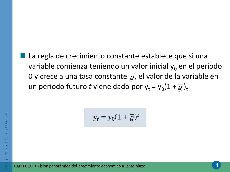 La regla de crecimiento constante establece que si una variable comienza teniendo un valor inicial y0 en el periodo 0 y crece a una tasa constante , el valor de la variable en un periodo futuro t viene dado por yt = y0(1 + )t
