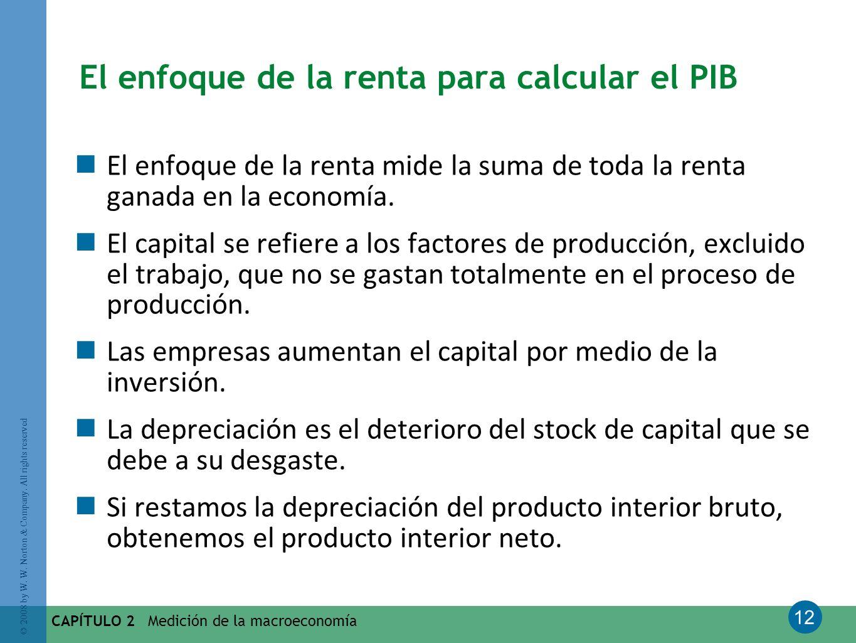 El enfoque de la renta para calcular el PIB