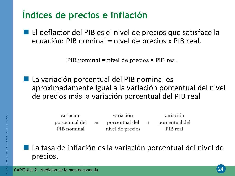 Índices de precios e inflación