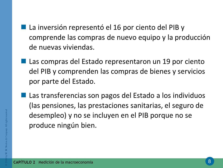 La inversión representó el 16 por ciento del PIB y comprende las compras de nuevo equipo y la producción de nuevas viviendas.