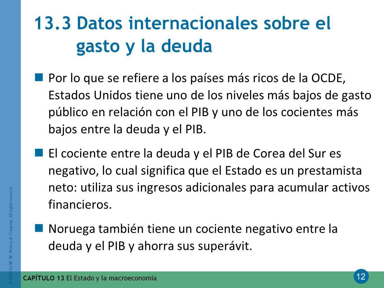 13.3 Datos internacionales sobre el gasto y la deuda