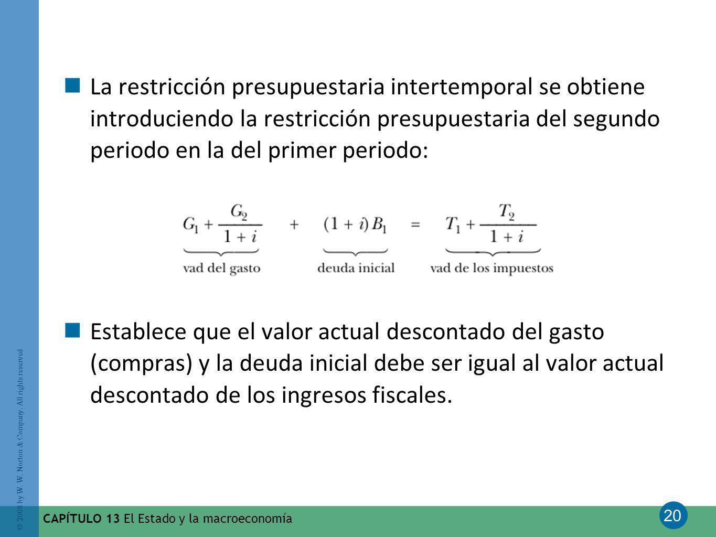 La restricción presupuestaria intertemporal se obtiene introduciendo la restricción presupuestaria del segundo periodo en la del primer periodo: