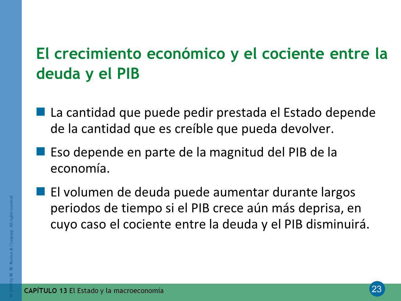 El crecimiento económico y el cociente entre la deuda y el PIB