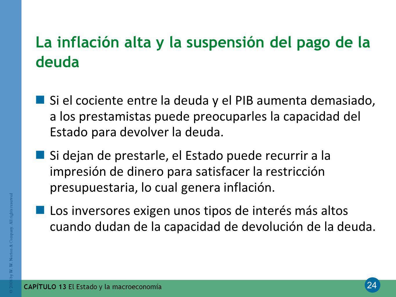 La inflación alta y la suspensión del pago de la deuda