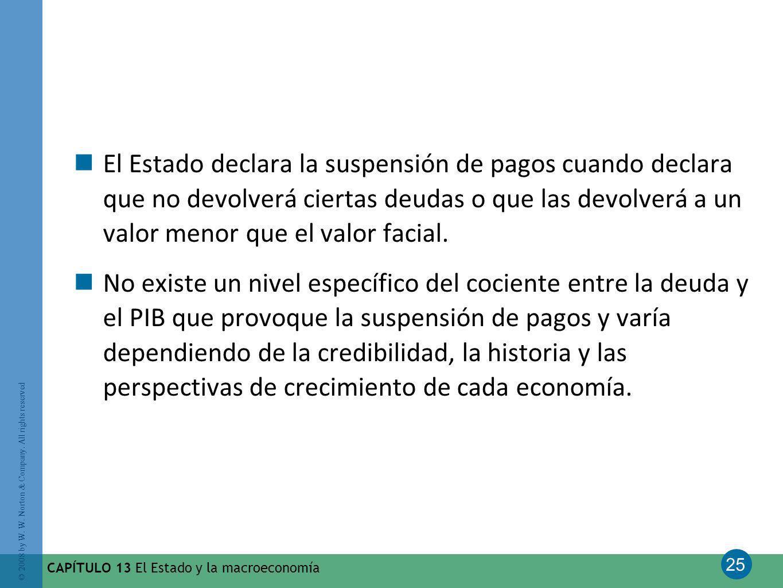 El Estado declara la suspensión de pagos cuando declara que no devolverá ciertas deudas o que las devolverá a un valor menor que el valor facial.