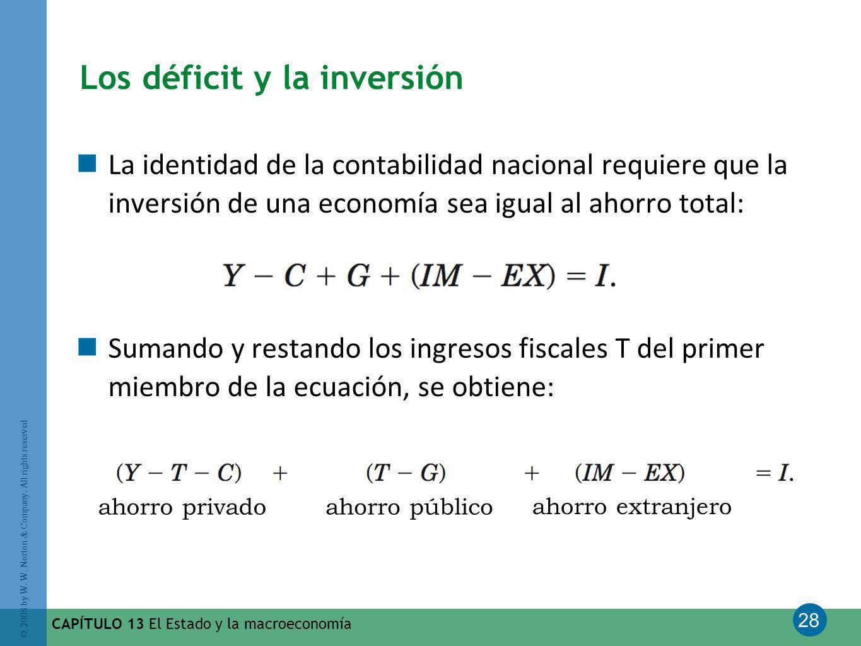 Los déficit y la inversión