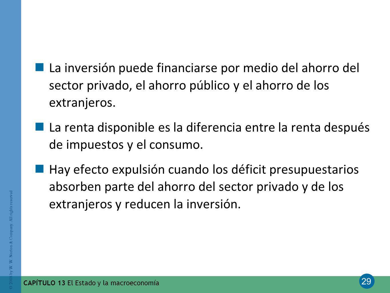 La inversión puede financiarse por medio del ahorro del sector privado, el ahorro público y el ahorro de los extranjeros.