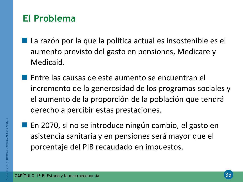 El Problema La razón por la que la política actual es insostenible es el aumento previsto del gasto en pensiones, Medicare y Medicaid.