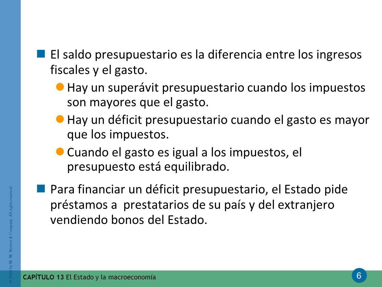 El saldo presupuestario es la diferencia entre los ingresos fiscales y el gasto.