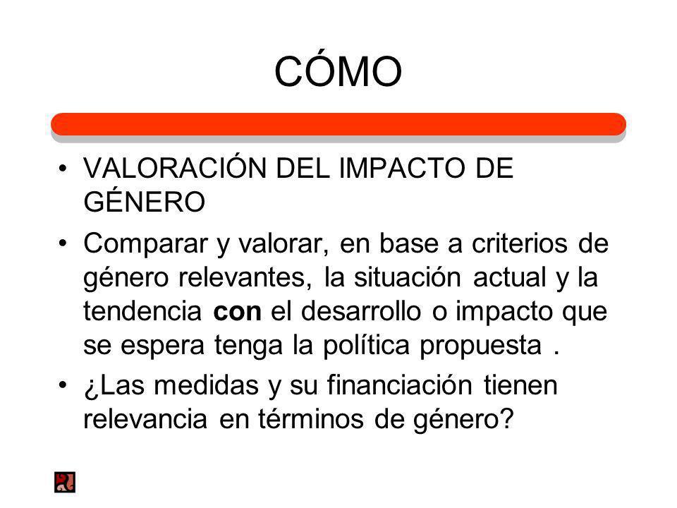 CÓMO VALORACIÓN DEL IMPACTO DE GÉNERO