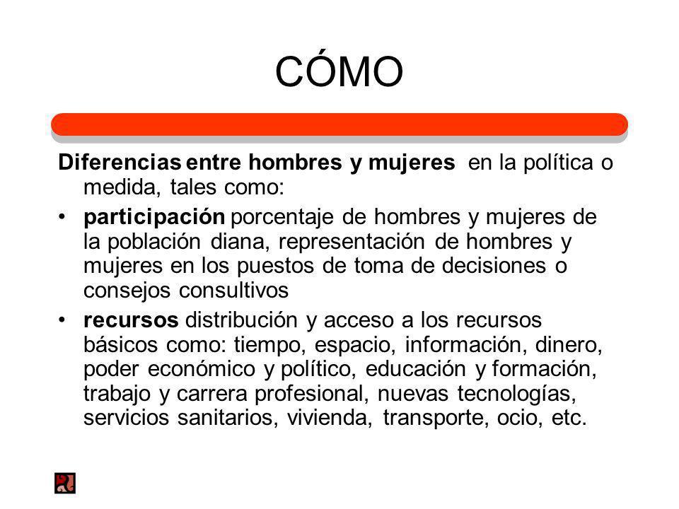 CÓMO Diferencias entre hombres y mujeres en la política o medida, tales como: