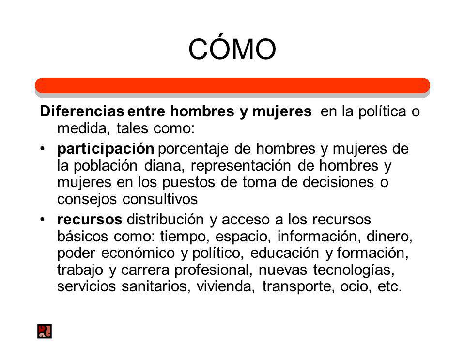 CÓMODiferencias entre hombres y mujeres en la política o medida, tales como: