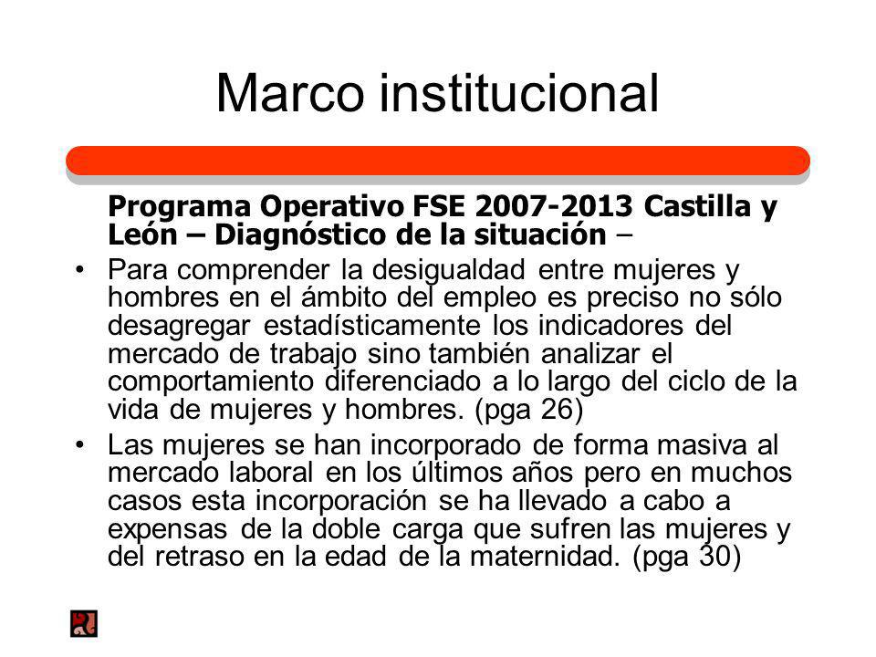 Marco institucionalPrograma Operativo FSE 2007-2013 Castilla y León – Diagnóstico de la situación –