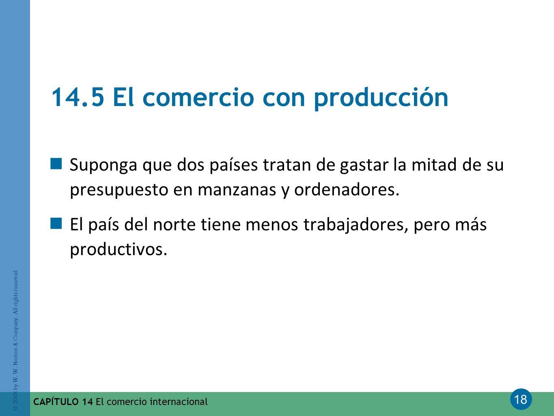 14.5 El comercio con producción