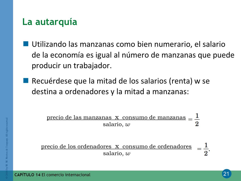 La autarquía Utilizando las manzanas como bien numerario, el salario de la economía es igual al número de manzanas que puede producir un trabajador.