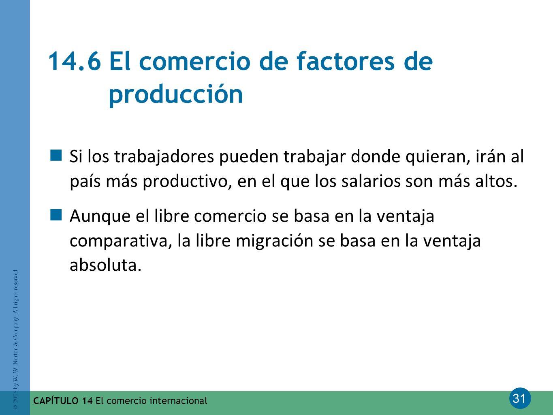 14.6 El comercio de factores de producción