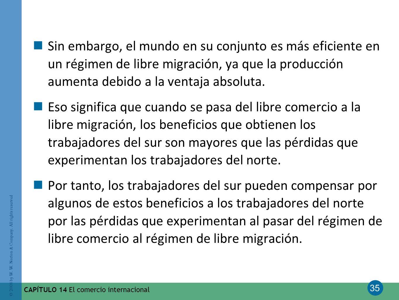 Sin embargo, el mundo en su conjunto es más eficiente en un régimen de libre migración, ya que la producción aumenta debido a la ventaja absoluta.