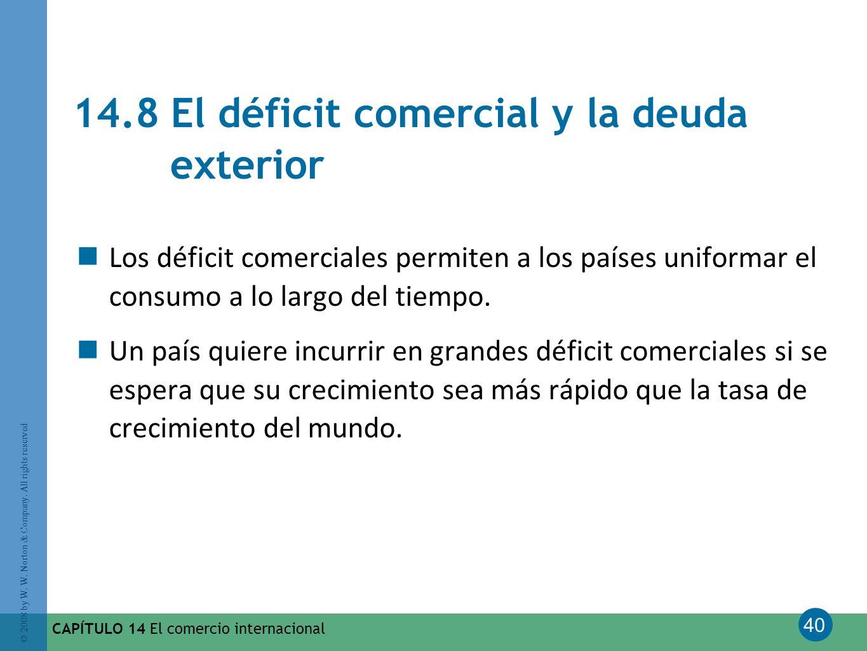 14.8 El déficit comercial y la deuda exterior