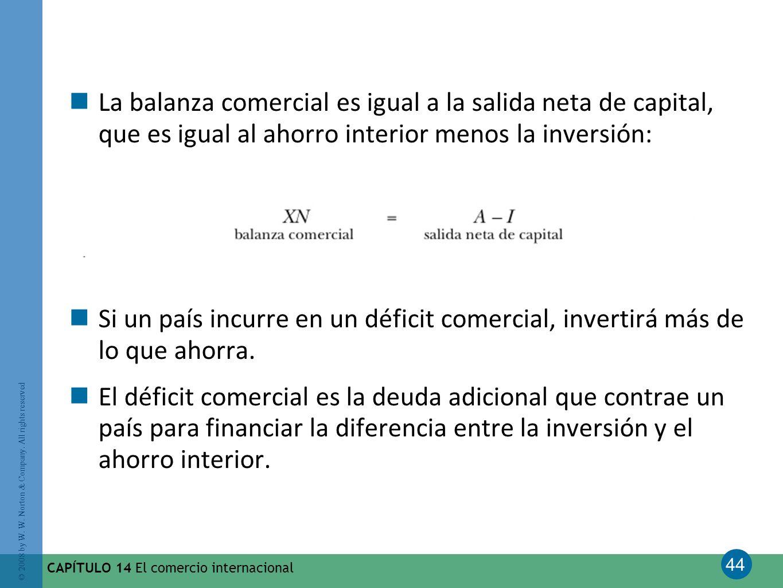 La balanza comercial es igual a la salida neta de capital, que es igual al ahorro interior menos la inversión: