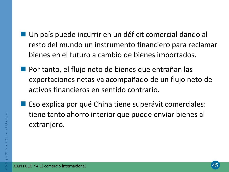 Un país puede incurrir en un déficit comercial dando al resto del mundo un instrumento financiero para reclamar bienes en el futuro a cambio de bienes importados.