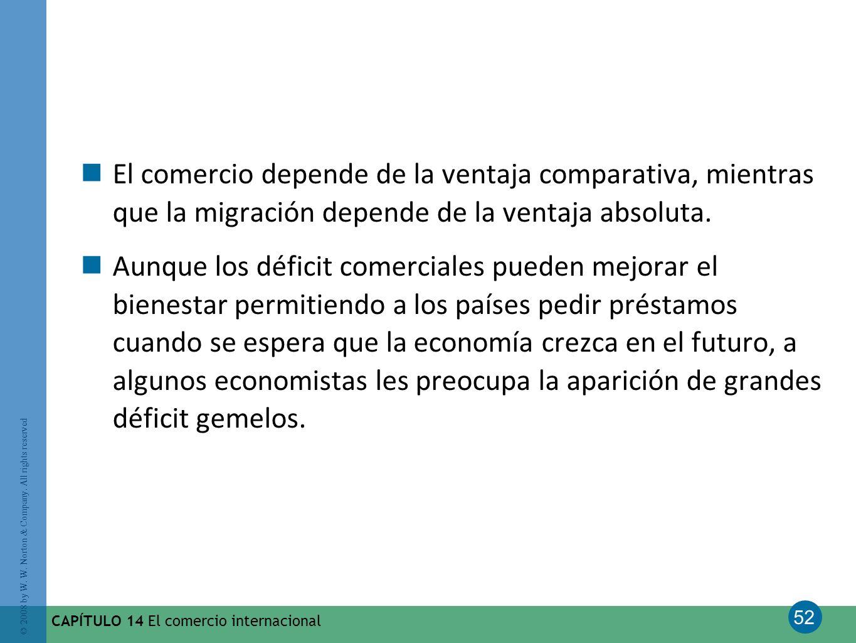 El comercio depende de la ventaja comparativa, mientras que la migración depende de la ventaja absoluta.