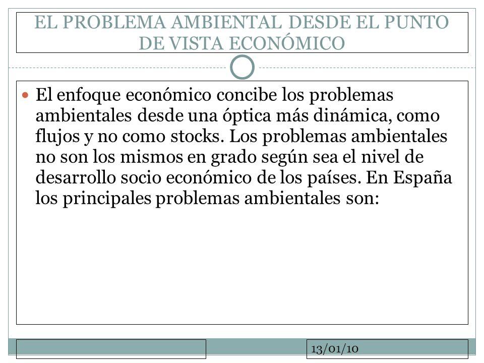 EL PROBLEMA AMBIENTAL DESDE EL PUNTO DE VISTA ECONÓMICO