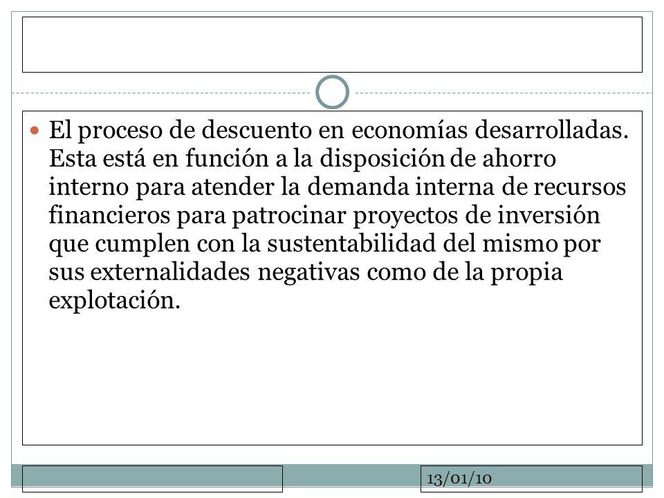 El proceso de descuento en economías desarrolladas