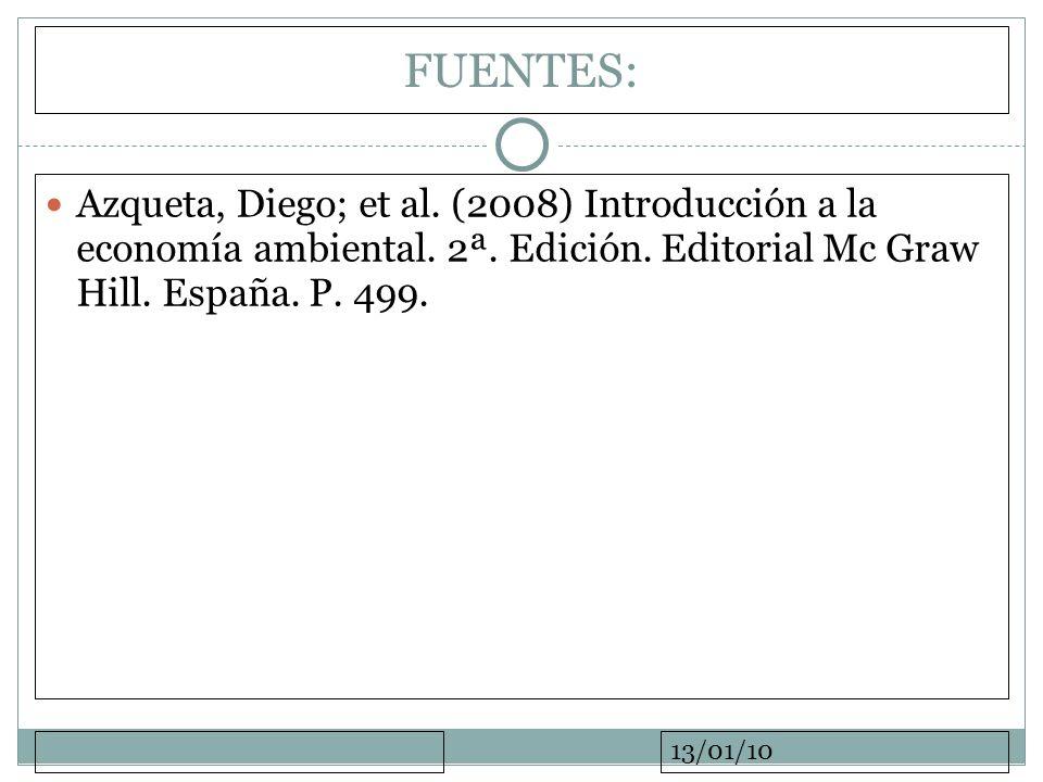 FUENTES:Azqueta, Diego; et al. (2008) Introducción a la economía ambiental. 2ª. Edición. Editorial Mc Graw Hill. España. P. 499.